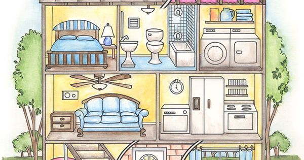 D crire la maison grandes images pinterest for Chambre a coucher vocabulaire