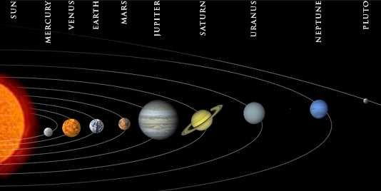 All Of The Planets Orbit The Sun One Revolution For The Earth To Go Around The Sun Is Equal To One Year Solar System Facts Planets Solar System Projects