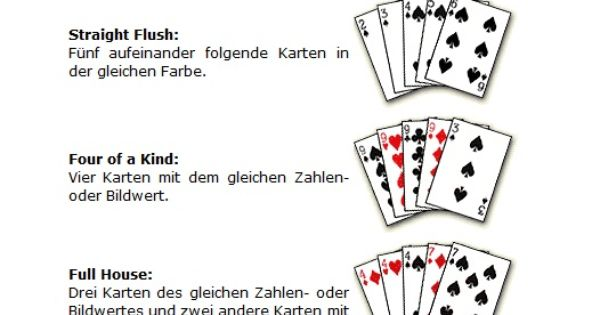 poker f r anf nger die poker regeln einfach erkl rt. Black Bedroom Furniture Sets. Home Design Ideas
