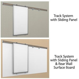 Sliding Whiteboard Track System By Best Rite White Board