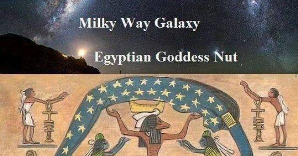 Milky way   Astronomy in History   Pinterest   Posts ...