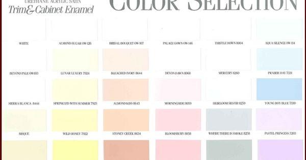 Cabinet Coat Colors Urethanr Acrylic Enamel Country