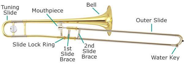 Brass Instrument Care And Maintenance Trombone Brass Instrument Diagram