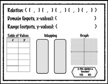 Relations & Functions Representations Mat: Mapping, Table ...