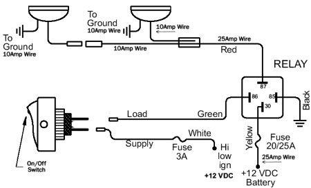Driving Light Wiring Diagram