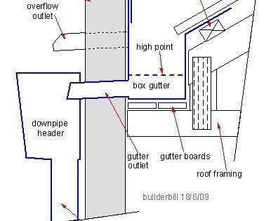 Resultats Google Recherche D Images Correspondant A Https I