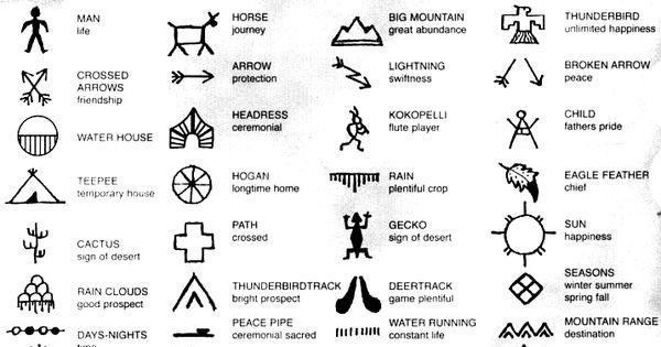 Native american indian symbols meaning. Tattoo Ideas :) Gotta Love That I'm