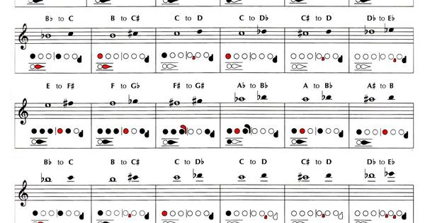 Piccolo Trill Fingerings Related Keywords  Suggestions - Piccolo