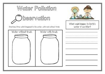 Water Pollution With Images Water Pollution Pollution