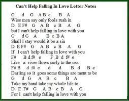 Image Result For Easy Songs To Play On Piano With Letters Piano