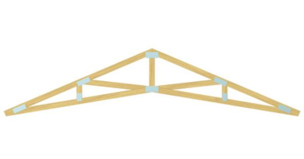 All About Roofs Pitches Trusses And Framing Ceiling