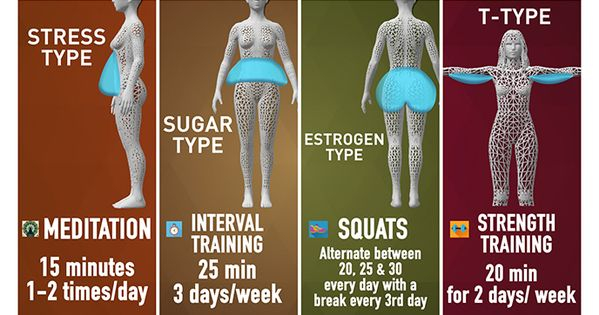 What to Eat and How to Work Out for Your Body Type | The ...