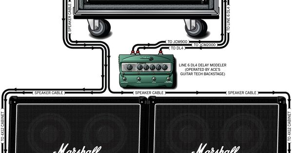 a detailed gear diagram of ace frehley u0026 39 s stage setup that