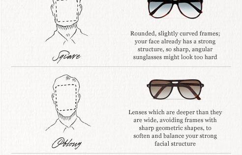 How to choose sunglasses to suit your face shape, men's fashion, men's