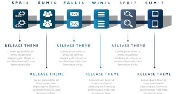 Timeline Template My Product Roadmap – Roadmap Tool