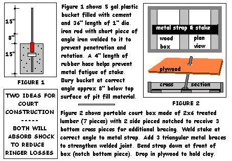 horseshoes rules horseshoe pit dimensions