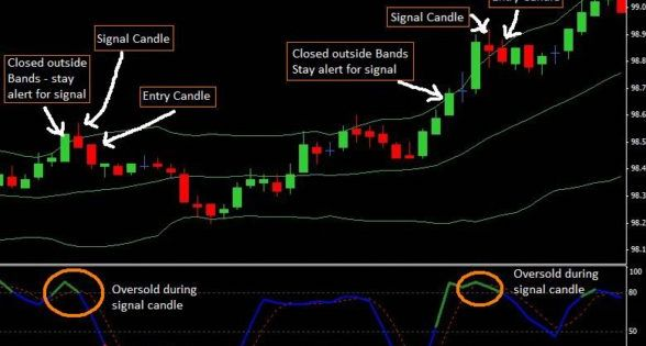 Forextradingwin Com Is The Site To Learn Forex Trading Forex