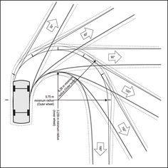 Parking Garage Ramps Turning Radius Google Search Parking Design Driveway Design Garage Design