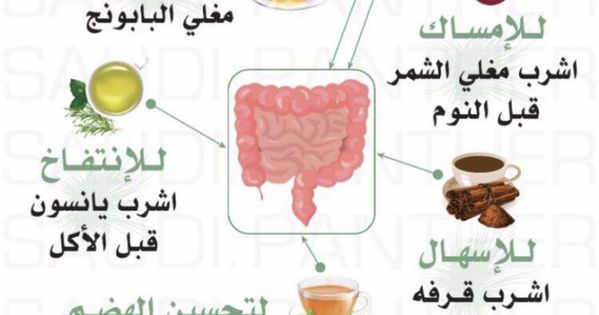 Pin By Alaa On Saudi Panther Health Facts Food Health And Fitness Expo Health And Nutrition