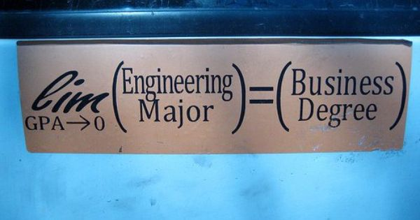 The Limit As Gpa Approaches 0 Of An Engineering Major Is Equal To