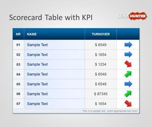 Free Scorecard Template For Powerpoint With Kpi Table Powerpoint