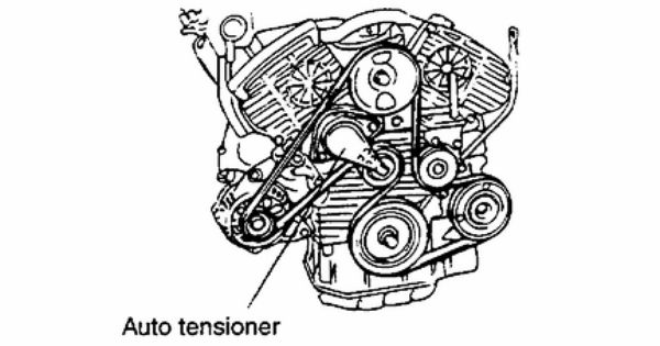 Hyundai Santa Fe I Have To Replace The Alternator Belt On Kill Hyundai Santa Fe Alternator Hyundai