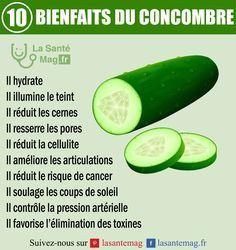 Les 10 Bienfaits Du Concombre Concombre Bienfaits Sante Sante Bien Etre