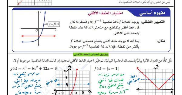 اوراق عمل العلاقات والدوال العكسية مع الاجابات للصف الثاني عشر عام مادة الرياضيات المتكاملة Chart Line Chart Map