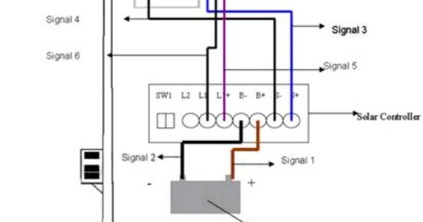 mppt based solar charge controller reference design