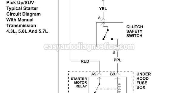 1996 Chevy Pick Up And Suv Starter Motor Circuit Wiring Diagram With Manual Transmission Starter Motor Circuit Diagram Circuit