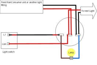 Light Wiring Diagrams Light Fitting Light Fittings Pull Cord Light Switch Light Switch