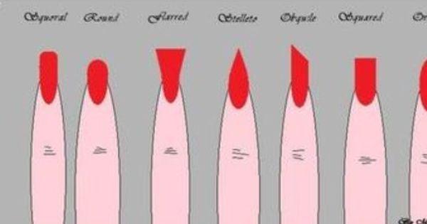 Nail Shapes With Names Diy Manicure Nail Stuff