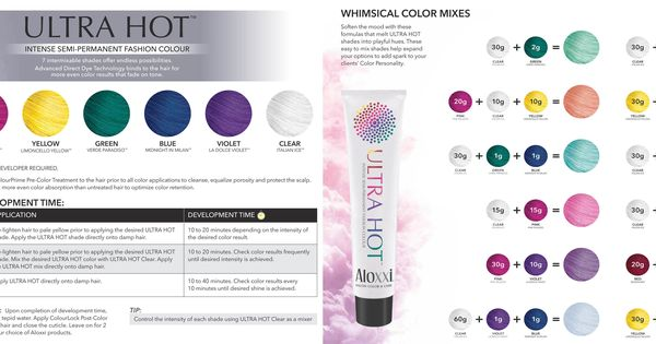 Aloxxi Ultra Hot Intense Semi Permanent Fashion Colour Swatch Chart Color Swatches Semi Permanent Hair Color Color