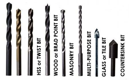 Different Kinds Of Drill Bits Woodworking Techniques Woodworking Basics Intarsia Woodworking