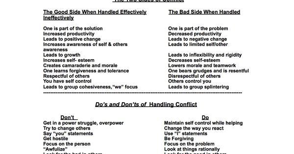 healthy interpersonal Let us go through some interpersonal skills an individual needs to inculcate for a healthy relationship with coworkers.