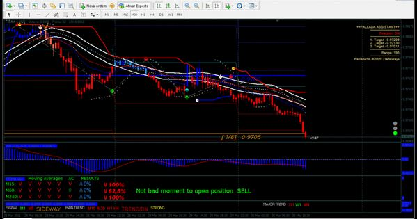 Master Fs Forex Strategies Forex Resources Forex Trading