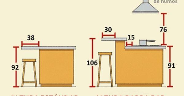 Barras de cocina qu altura es la correcta 1 barras - Altura barra cocina ...