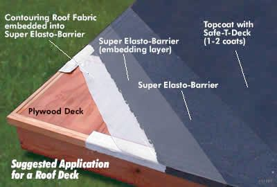 How To Waterproof And Seal A Roof Deck Roof Deck Green Roof Green Roof System