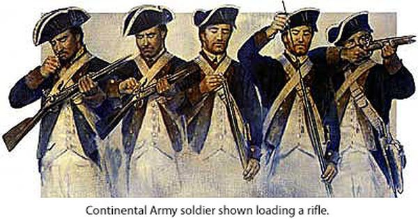 The Continental Army in the Revolutionary War