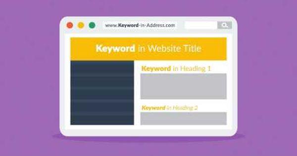 Sagentic Web Design Seo Explainer Video Fort Worth Web Design And Search Engine O Search Engine Optimization Services Search Engine Optimization Web Design