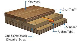 Smarttrack Under Hardwood Radiant Floor Radiant Heat