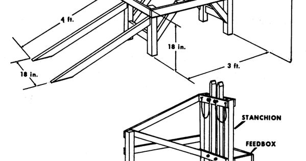 diagram of a goat milking stand with seat  you don u0026 39 t have to build the seat if you just make the