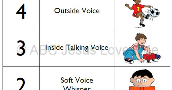 Volume Control Chart for children who struggle to control ...