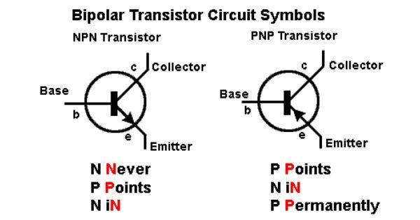 bipolar transistors circuit symbols