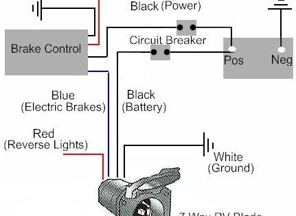 Circuit Diagram Pole Travel Trailer Connector Wiring Color Code Trailer Light Wiring Trailer Wiring Diagram Rv Solar Power