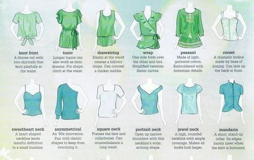 22 fashion infographics you need in your life clever for Types of dress shirts