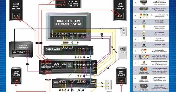 home theater subwoofer wiring diagram pallet wall