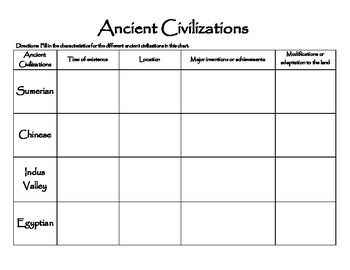 While Students Learn About The First Civilizations Of The World Sumerian Egyptian Indus Valley Ancient Civilizations Civilization Social Studies Worksheets