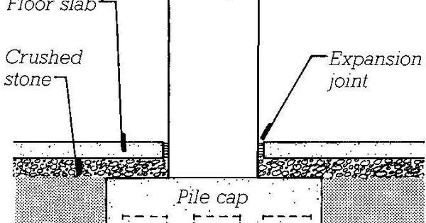 pile cap construction sequence - google search