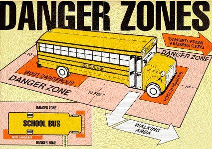 School Bus Danger Zone School Bus Safety Bus Safety School Bus